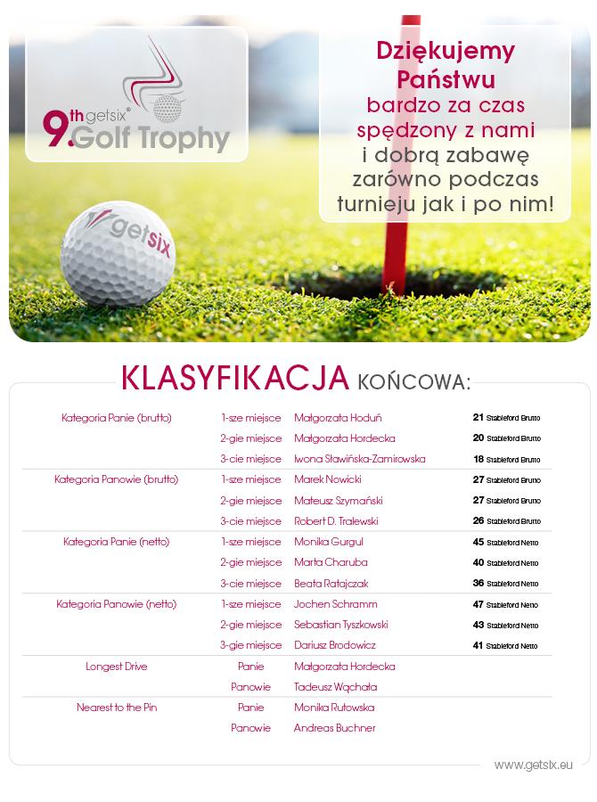 klasyfikacja końcowa 9 getsix golf trophy